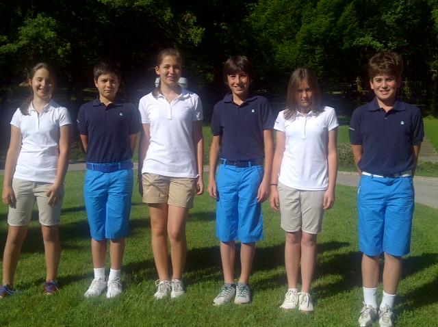 Juniori Srbije