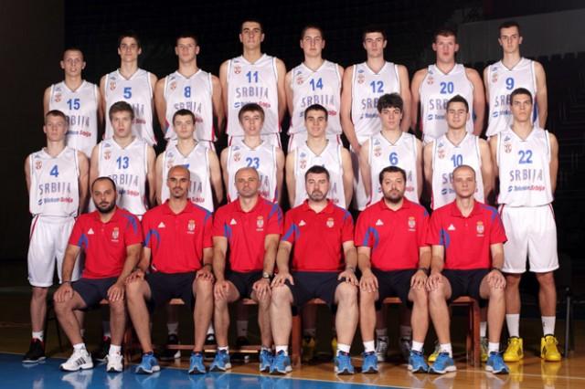Basketball, Serbia U18