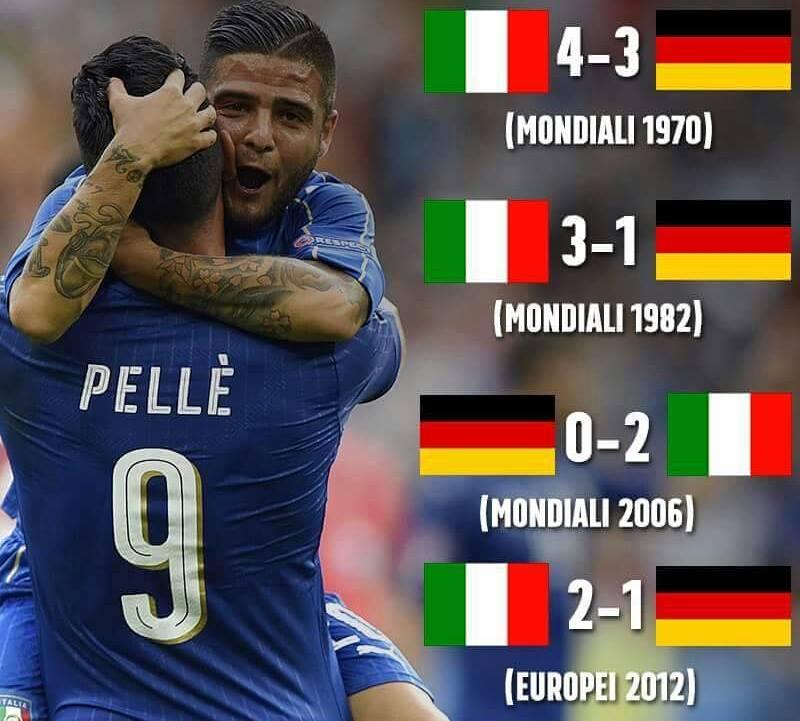 Italija nemacka